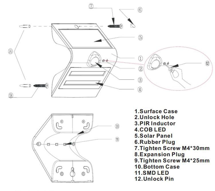 太阳能LED壁灯安装图2